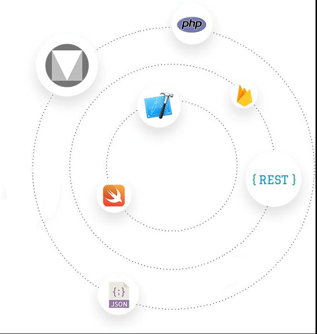 ios app developers in bangalore