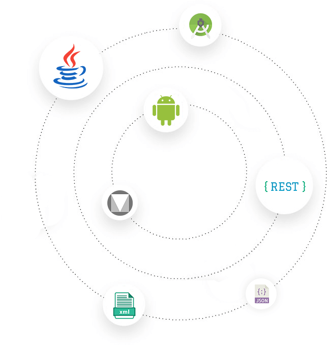 android app developers in bangalore